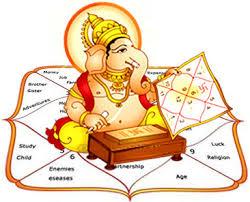 Himalaya Vedic World - Vedic Gemstones and Rudraksha for You