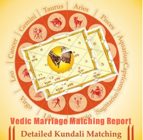 Vedic Marriage Matching Report